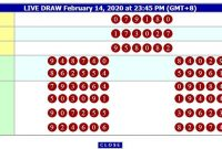 All About HK Lottery and Result HK